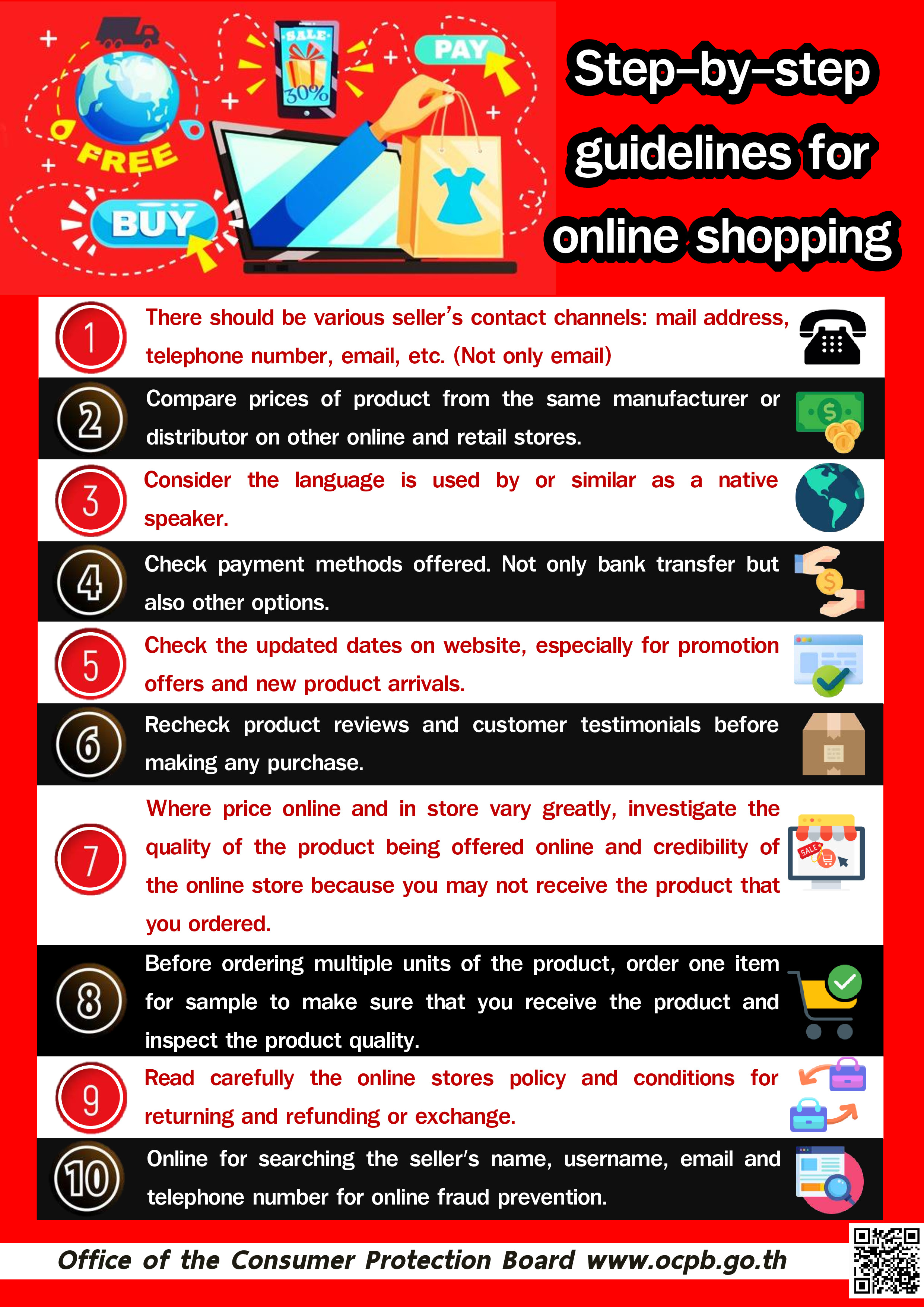 Step-by-step guidelines for online shopping